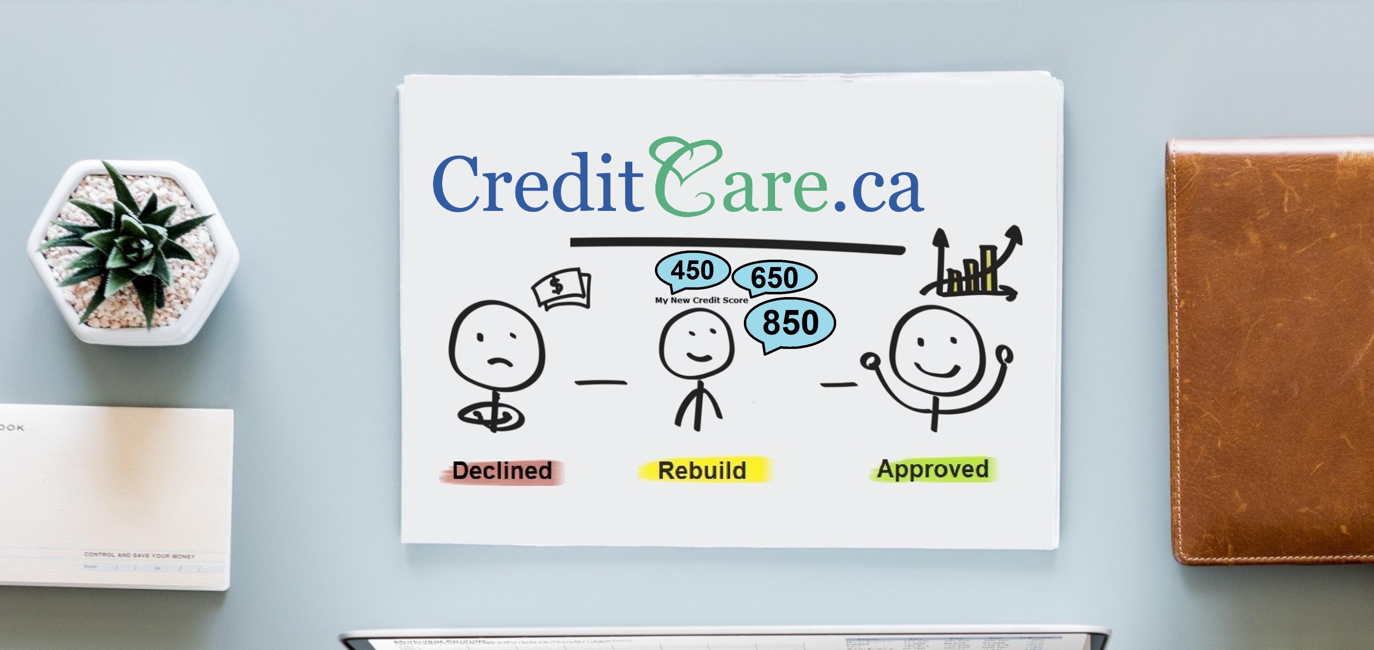 How we Help Rebuild Credit